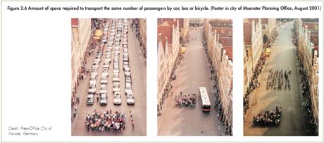 Cars_vs_bus_vs_bikes